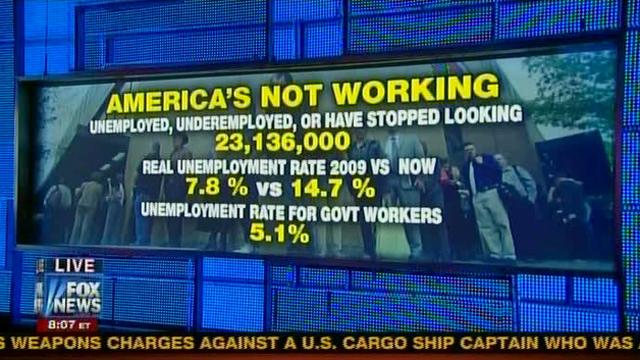 Fox News - Misleading unemployment statistics, to put it kindly