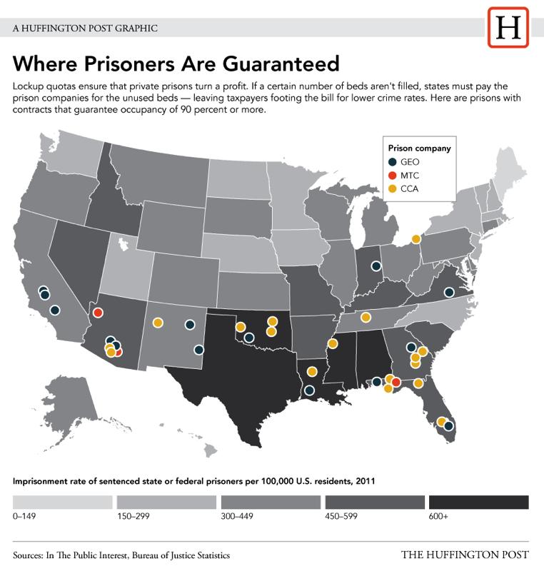 Where prisoners are guaranteed